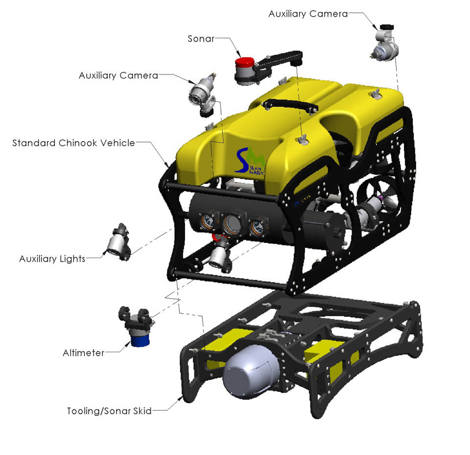 Customized SEAMOR ROV
